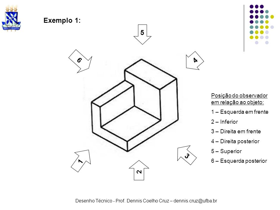 Desenho Técnico - Prof. Dennis Coelho Cruz – dennis.cruz@ufba.br 3 1 2 5 6 4 Exemplo 1: Posição do observador em relação ao objeto: 1 – Esquerda em fr