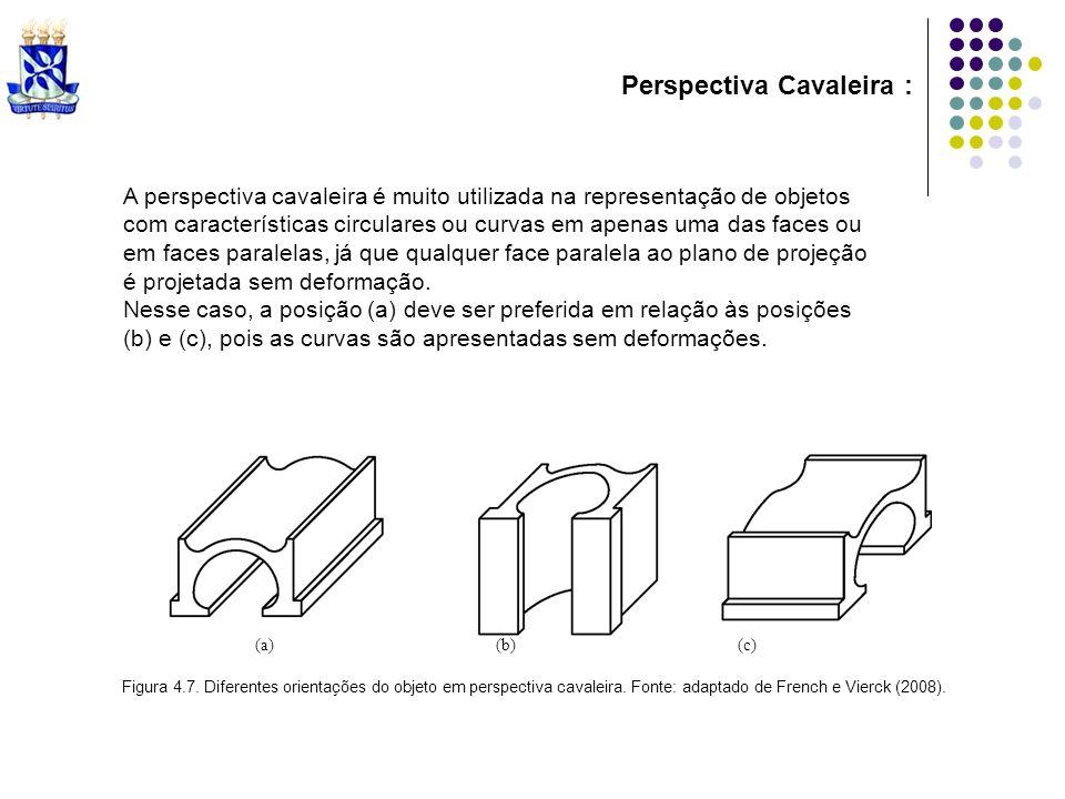 (a)(b)(c) Figura 4.7. Diferentes orientações do objeto em perspectiva cavaleira. Fonte: adaptado de French e Vierck (2008). A perspectiva cavaleira é