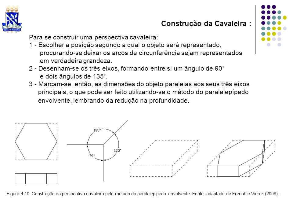 Figura 4.10. Construção da perspectiva cavaleira pelo método do paralelepípedo envolvente. Fonte: adaptado de French e Vierck (2008). Construção da Ca