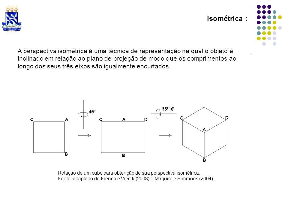 Isométrica : A perspectiva isométrica é uma técnica de representação na qual o objeto é inclinado em relação ao plano de projeção de modo que os compr