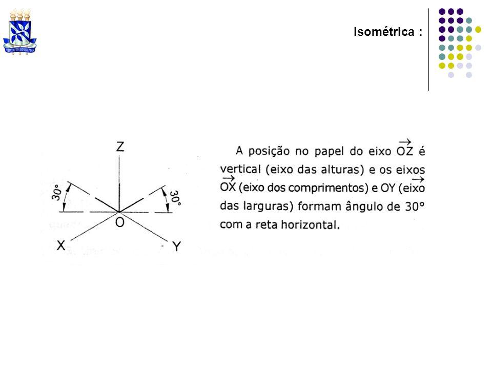 Construção da Isométrica : Para se construir uma perspectiva isométrica: 1 - Escolher a posição segundo a qual o objeto será representado, procurando-se deixar o maior número de detalhes visíveis.