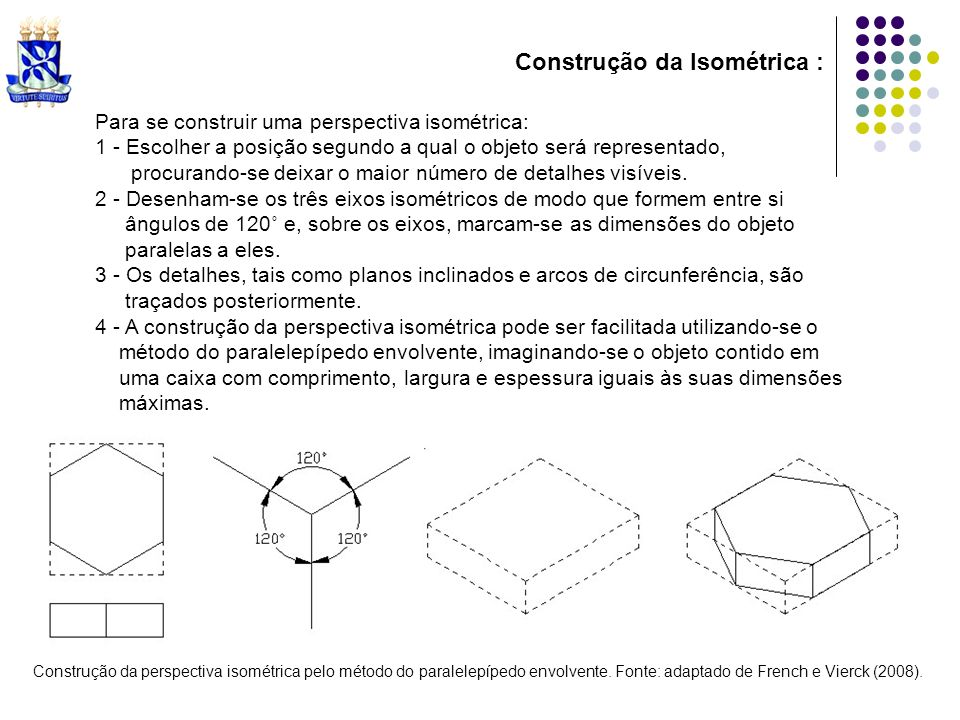 Construção da Isométrica : Para se construir uma perspectiva isométrica: 1 - Escolher a posição segundo a qual o objeto será representado, procurando-