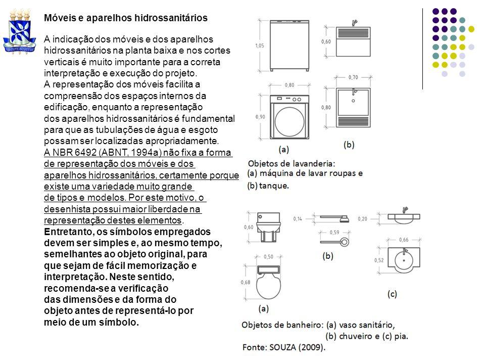 Móveis e aparelhos hidrossanitários A indicação dos móveis e dos aparelhos hidrossanitários na planta baixa e nos cortes verticais é muito importante para a correta interpretação e execução do projeto.