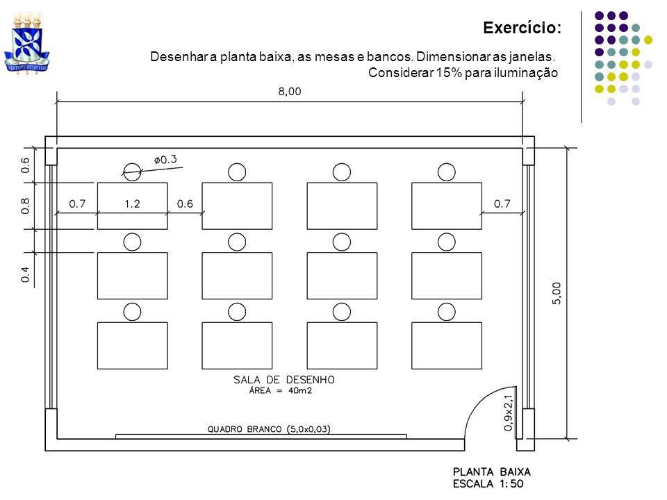 Desenhar a planta baixa, as mesas e bancos. Dimensionar as janelas. Considerar 15% para iluminação Exercício: