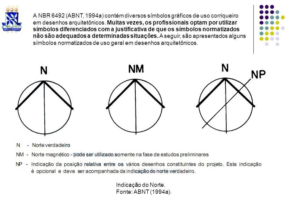 A NBR 6492 (ABNT, 1994a) contém diversos símbolos gráficos de uso corriqueiro em desenhos arquitetônicos. Muitas vezes, os profissionais optam por uti