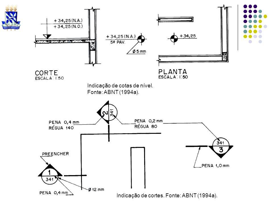 Indicação da marcação de detalhes Fonte: ABNT (1994a).