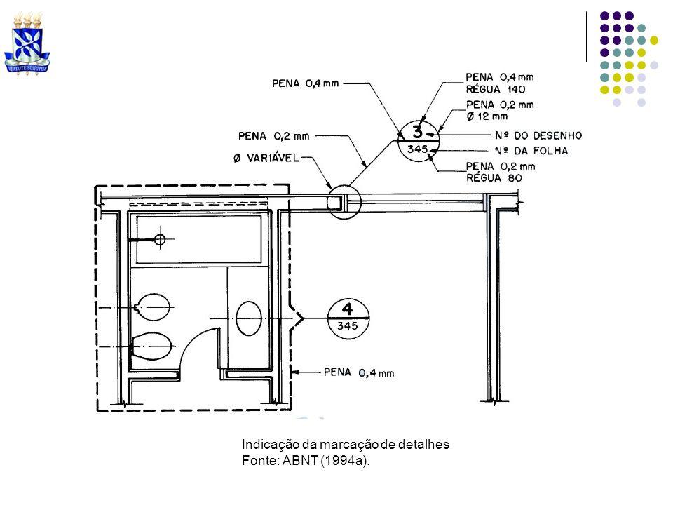 Cobertura Escala 1/75 Numeração e indicação dos títulos dos desenhos. Fonte: ABNT (1994a).
