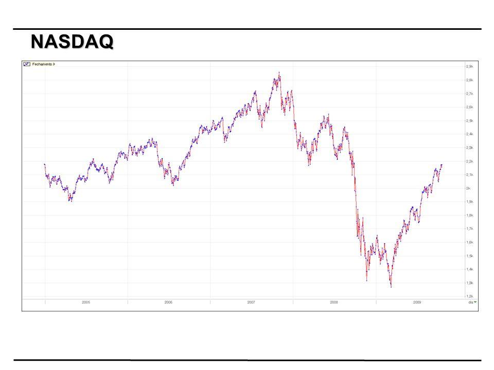 Expectativas Externas: Cenário 1: Probabilidade de 80% Tendência de continuidade na recuperação econômica global, conforme temos observado nos dados dos últimos indicadores econômicos.