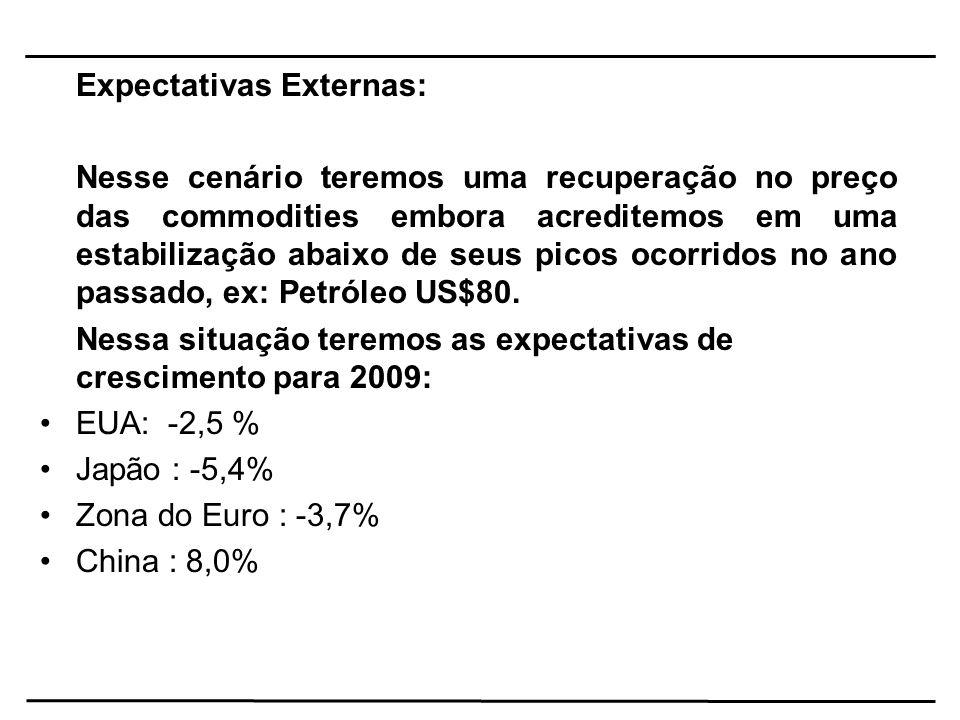 Expectativas Externas: Nesse cenário teremos uma recuperação no preço das commodities embora acreditemos em uma estabilização abaixo de seus picos oco