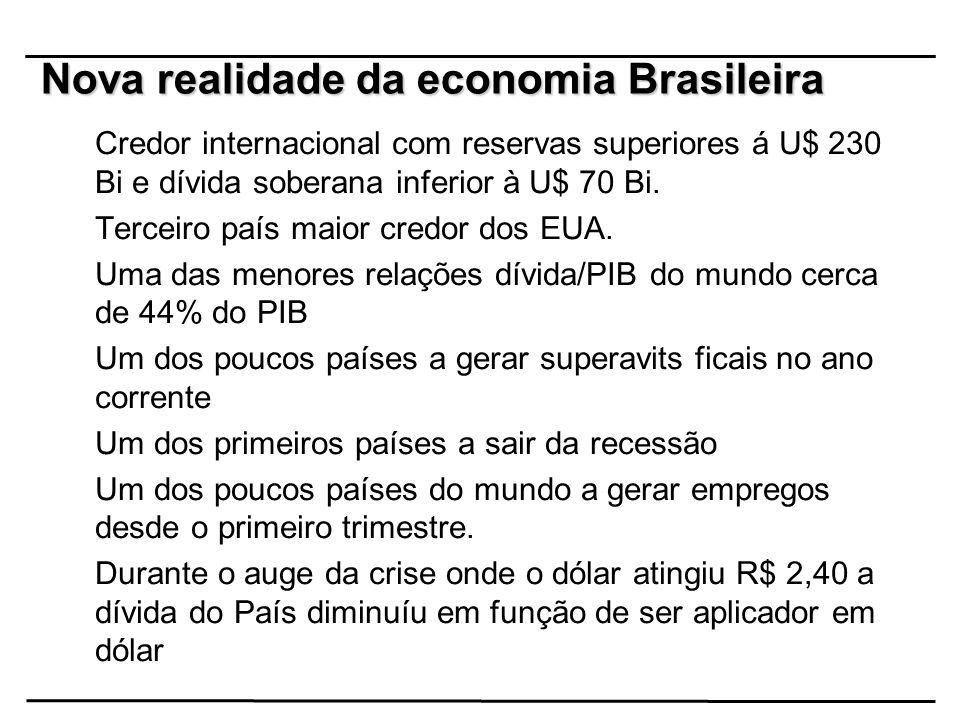 Credor internacional com reservas superiores á U$ 230 Bi e dívida soberana inferior à U$ 70 Bi. Terceiro país maior credor dos EUA. Uma das menores re