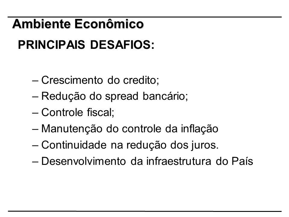 PRINCIPAIS DESAFIOS: –Crescimento do credito; –Redução do spread bancário; –Controle fiscal; –Manutenção do controle da inflação –Continuidade na redu