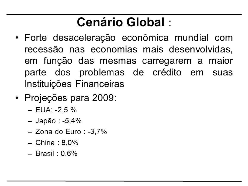 Cenário Global : Forte desaceleração econômica mundial com recessão nas economias mais desenvolvidas, em função das mesmas carregarem a maior parte do