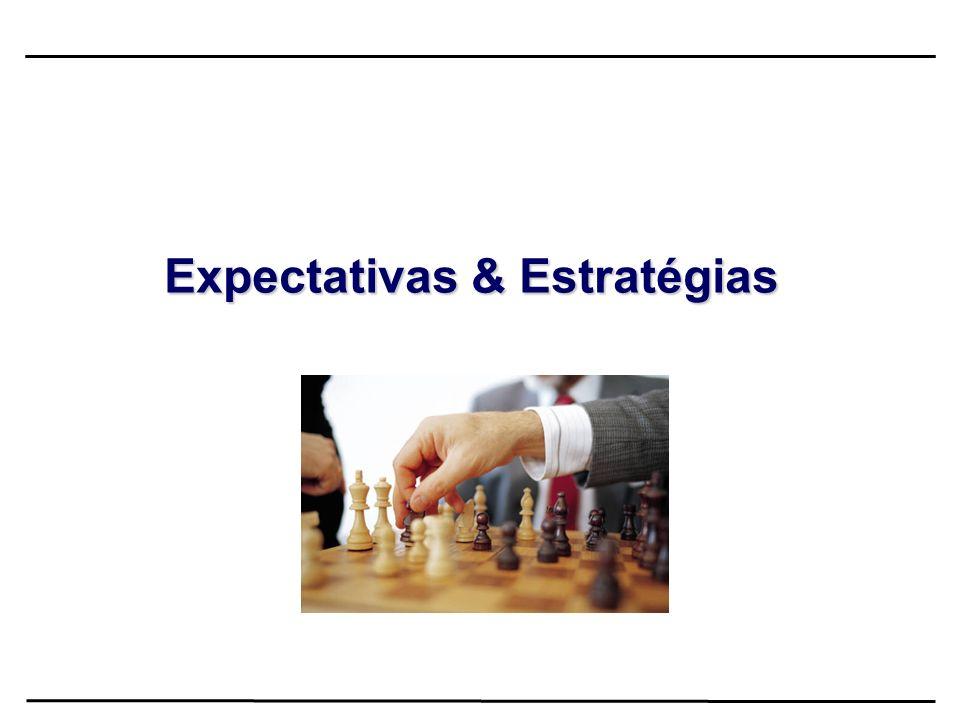 Expectativas Internas: Cenário 1: Probabilidade de 80% Nesse cenário de uma amenização da crise externa o Brasil passa por um período curto de retração econômica com a retomada de crescimento no primeiro trimestre e chega ao fim do ano com um crescimento de cerca de 0,6%.