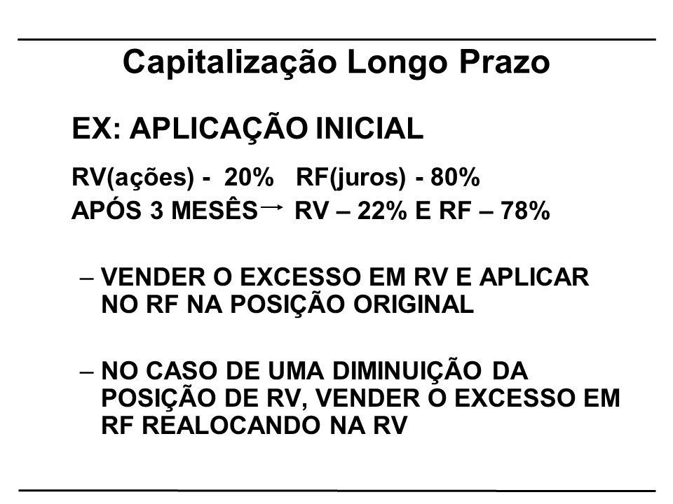 Capitalização Longo Prazo EX: APLICAÇÃO INICIAL RV(ações) - 20% RF(juros) - 80% APÓS 3 MESÊS RV – 22% E RF – 78% –VENDER O EXCESSO EM RV E APLICAR NO