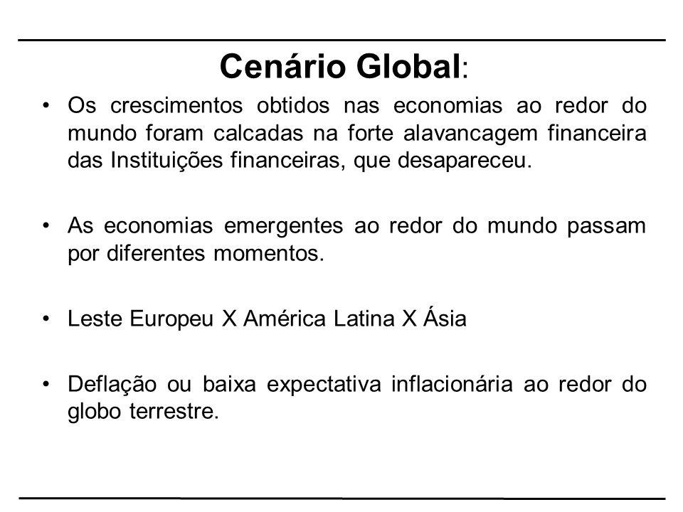 Cenário Global : Os crescimentos obtidos nas economias ao redor do mundo foram calcadas na forte alavancagem financeira das Instituições financeiras,