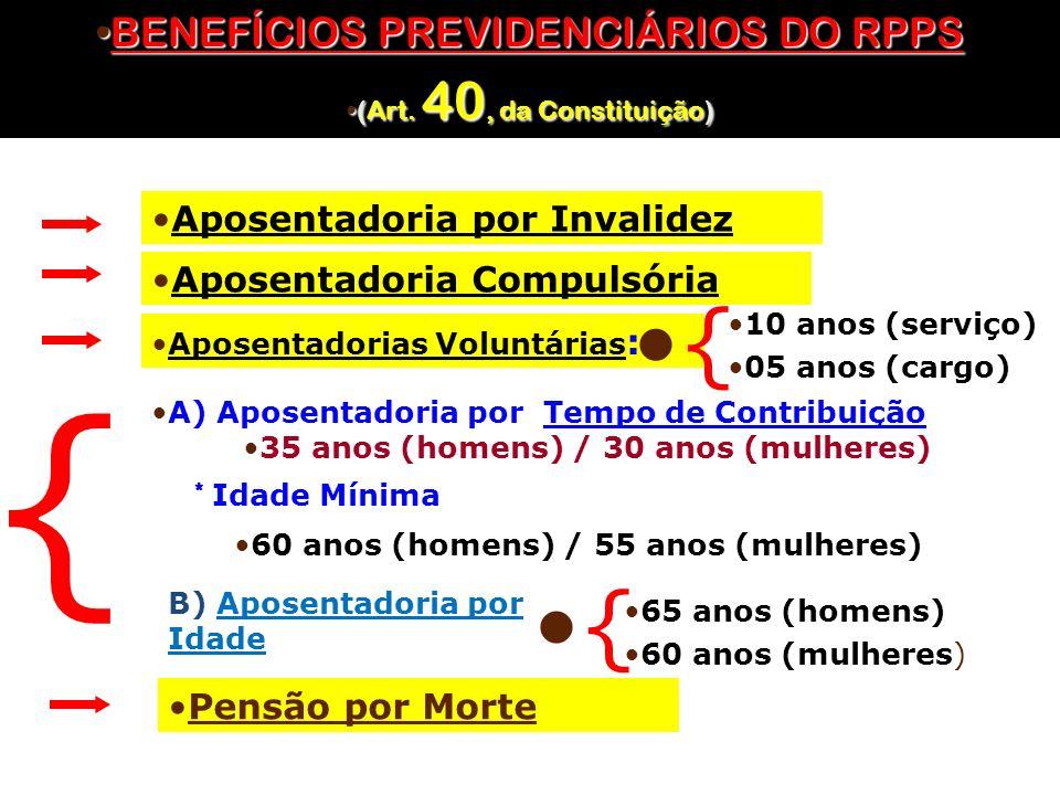 BENEFÍCIOS PREVIDENCIÁRIOS DO RPPSBENEFÍCIOS PREVIDENCIÁRIOS DO RPPS (Art.