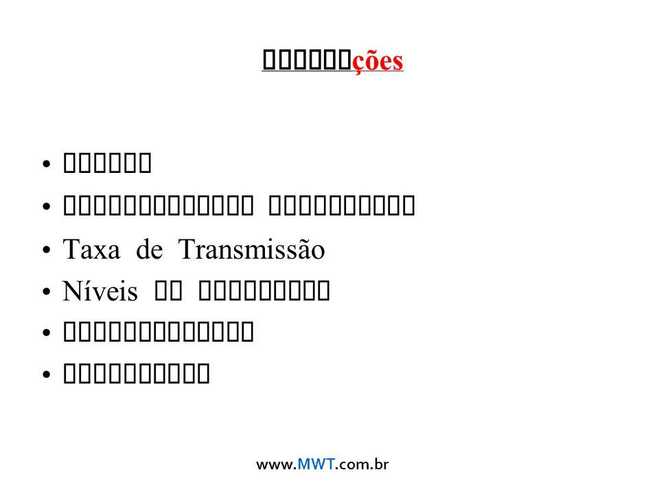 www.MWT.com.br Limitações Canais Transmissores Multiponto Taxa de Transmissão Níveis de Qualidade Conectividade Mobilidade
