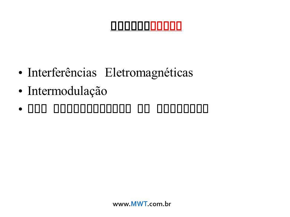 www.MWT.com.br Limitadores Interferências Eletromagnéticas Intermodulação Uso inconsciente do espectro