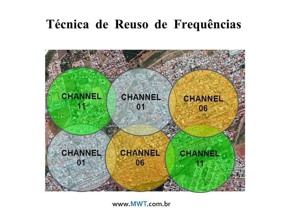 www.MWT.com.br Técnica de Reuso de Frequências CHANNEL 01 CHANNEL 06 CHANNEL 11 CHANNEL 01 CHANNEL 06