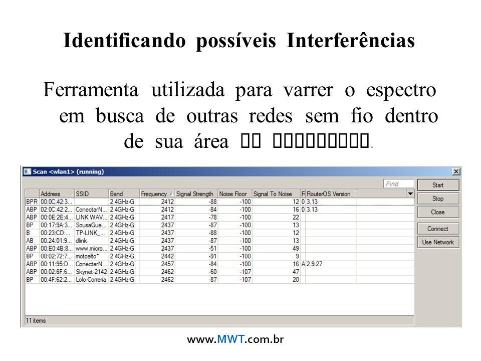 www.MWT.com.br Identificando possíveis Interferências Ferramenta utilizada para varrer o espectro em busca de outras redes sem fio dentro de sua á rea