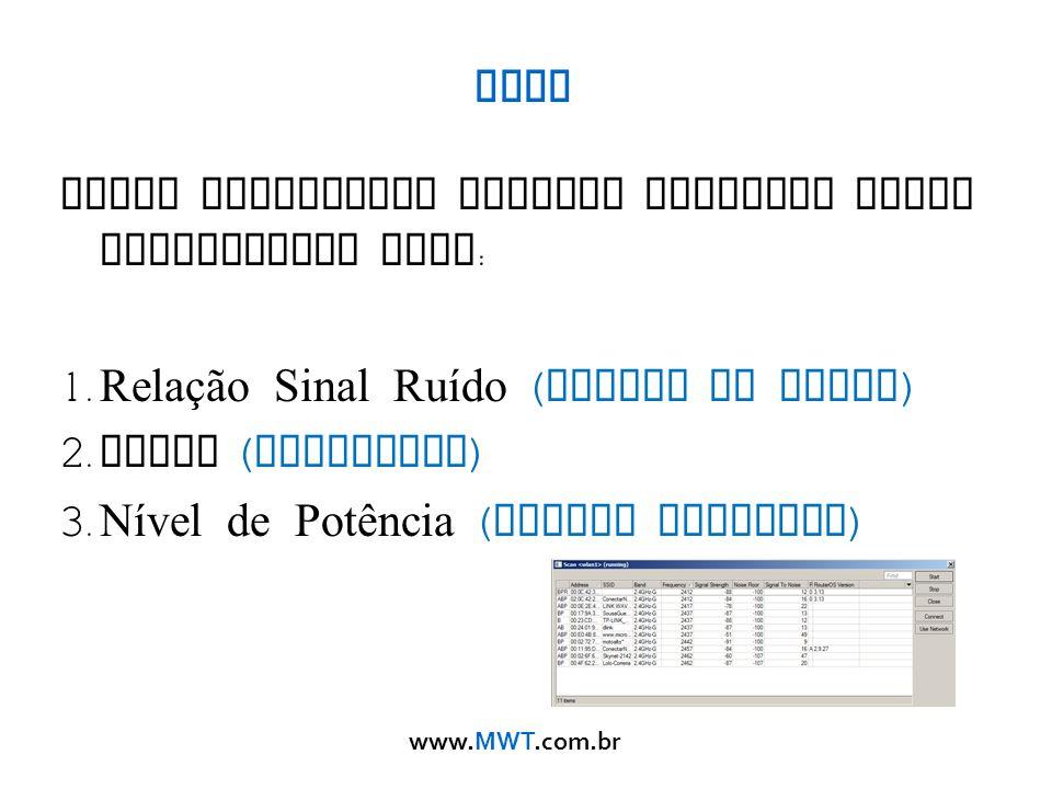 www.MWT.com.br Scan Nesta ferramenta podemos observar dados importantes como : 1. Relação Sinal Ruído ( Signal to Noise ) 2. Canal ( Frequency ) 3. Ní