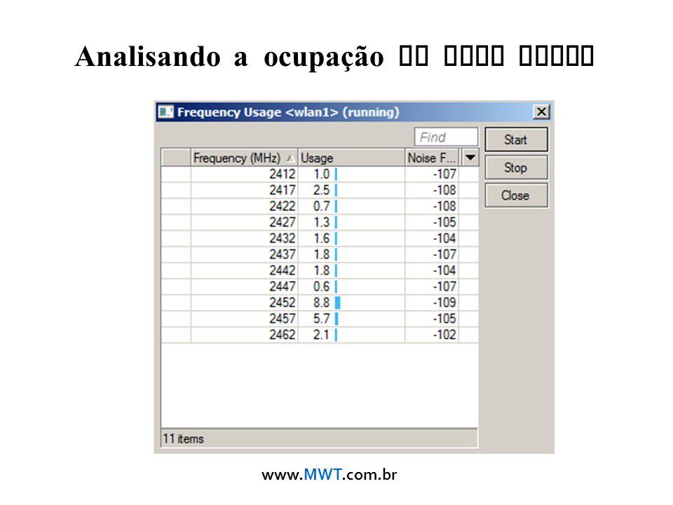 www.MWT.com.br Analisando a ocupação de cada Canal