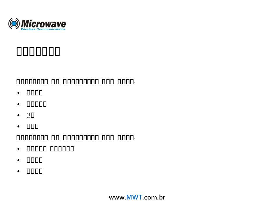www.MWT.com.br Mercado Sistemas de cobertura sem fios : Wifi Wimax 3 G LTE Sistemas de cobertura com fios : Fibra Optica Adsl Vdsl