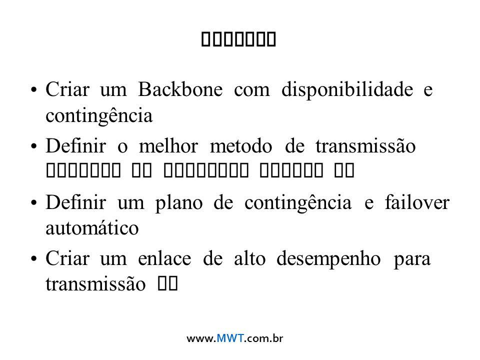 www.MWT.com.br Tarefas Criar um Backbone com disponibilidade e contingência Definir o melhor metodo de transmissão baseado em Mikrotik Router OS Defin