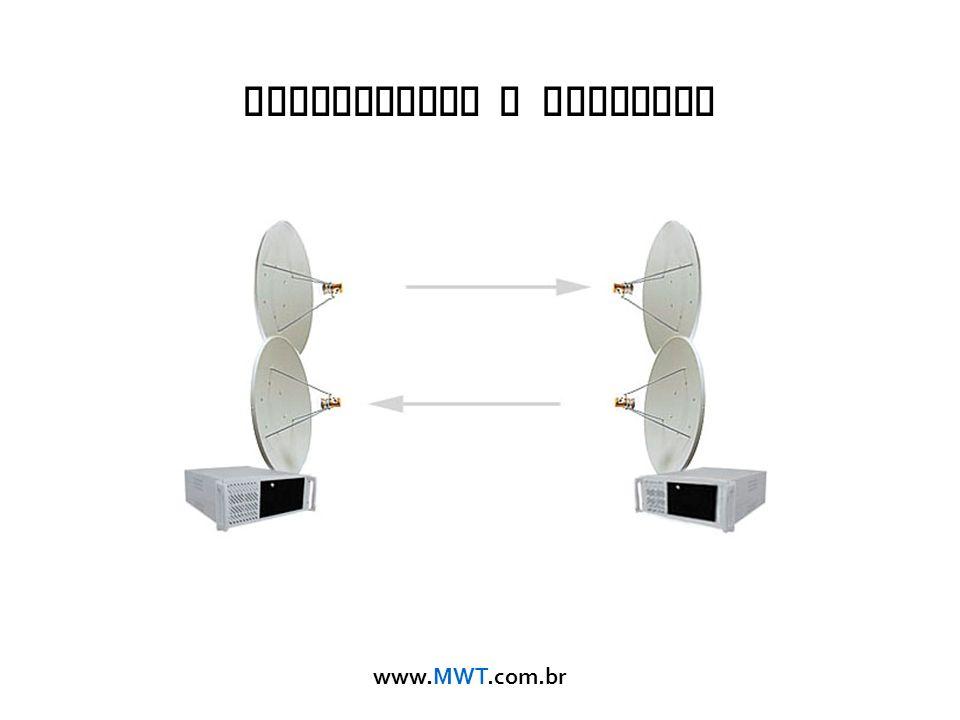 www.MWT.com.br Construindo o Backhaul