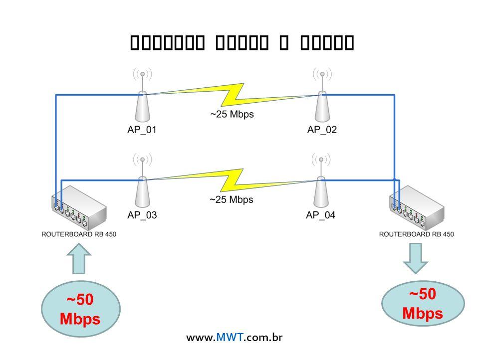 www.MWT.com.br Nstreme Ponto a Ponto ~50 Mbps