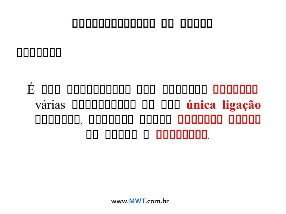 www.MWT.com.br Balanceamento de Carga Bonding É uma tecnologia que permite agregar v á rias interfaces em uma única ligação virtual, obtendo assim mai