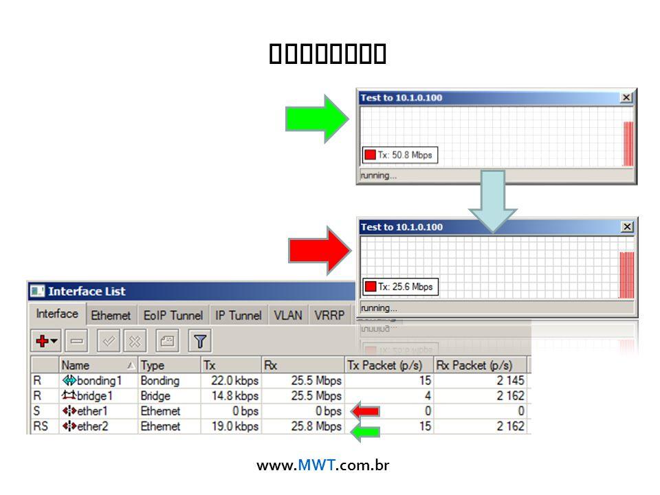 www.MWT.com.br Failover