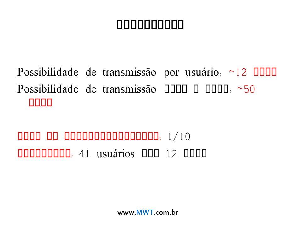 www.MWT.com.br Resultados Possibilidade de transmissão por usu á rio : ~12 Mbps Possibilidade de transmissão para a Rede : ~50 Mbps Taxa de compartilh