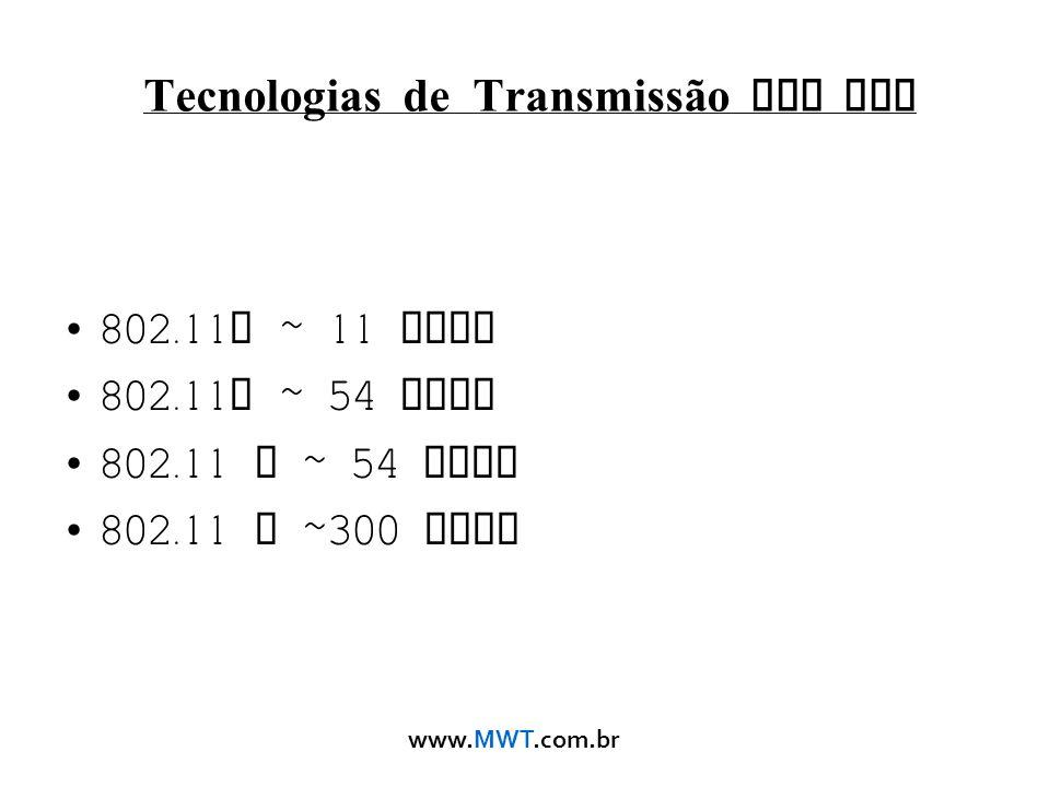 www.MWT.com.br Tecnologias de Transmissão sem Fio 802.11 b ~ 11 Mbps 802.11 g ~ 54 Mbps 802.11 a ~ 54 Mbps 802.11 n ~300 Mbps