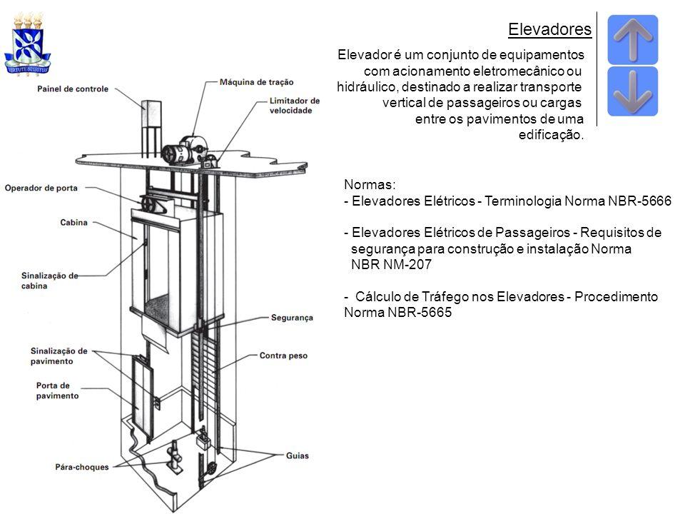 Elevadores Elevador é um conjunto de equipamentos com acionamento eletromecânico ou hidráulico, destinado a realizar transporte vertical de passageiros ou cargas entre os pavimentos de uma edificação.