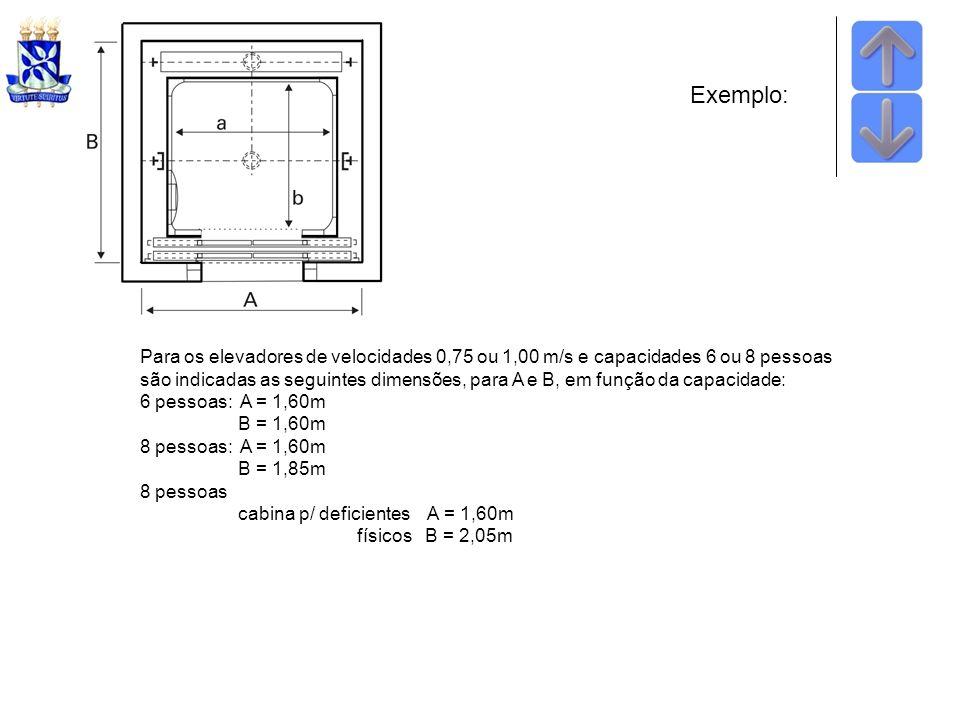 Para os elevadores de velocidades 0,75 ou 1,00 m/s e capacidades 6 ou 8 pessoas são indicadas as seguintes dimensões, para A e B, em função da capacidade: 6 pessoas: A = 1,60m B = 1,60m 8 pessoas: A = 1,60m B = 1,85m 8 pessoas cabina p/ deficientes A = 1,60m físicos B = 2,05m Exemplo: