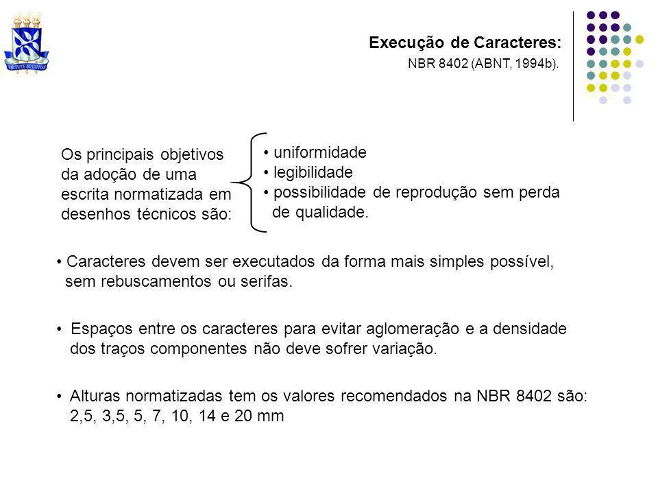 Os principais objetivos da adoção de uma escrita normatizada em desenhos técnicos são: Execução de Caracteres: NBR 8402 (ABNT, 1994b). uniformidade le