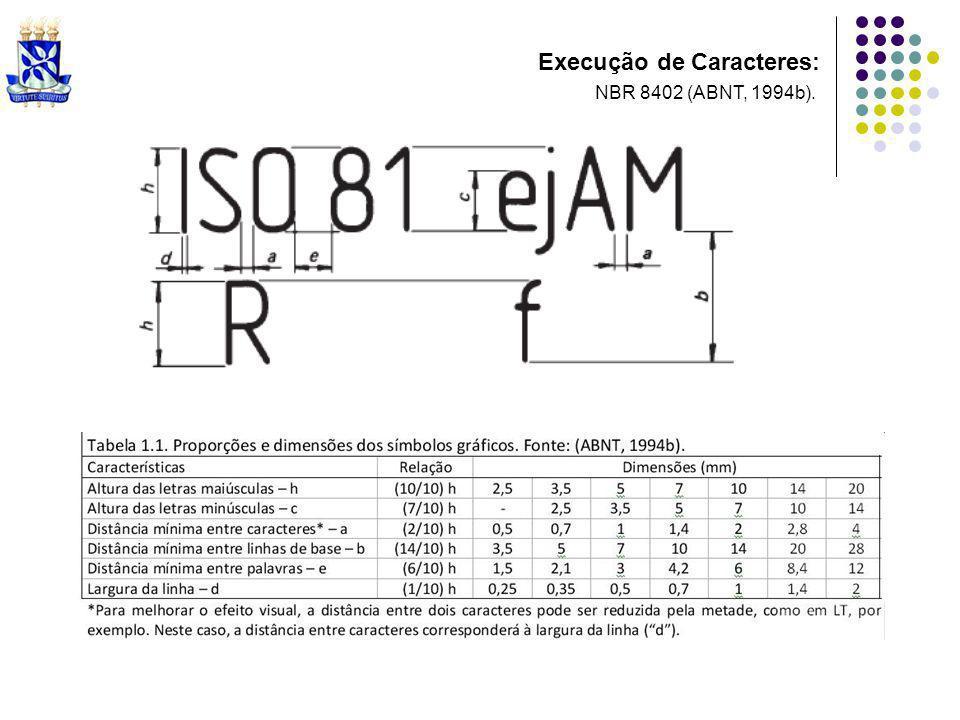 Execução de Caracteres: NBR 8402 (ABNT, 1994b).