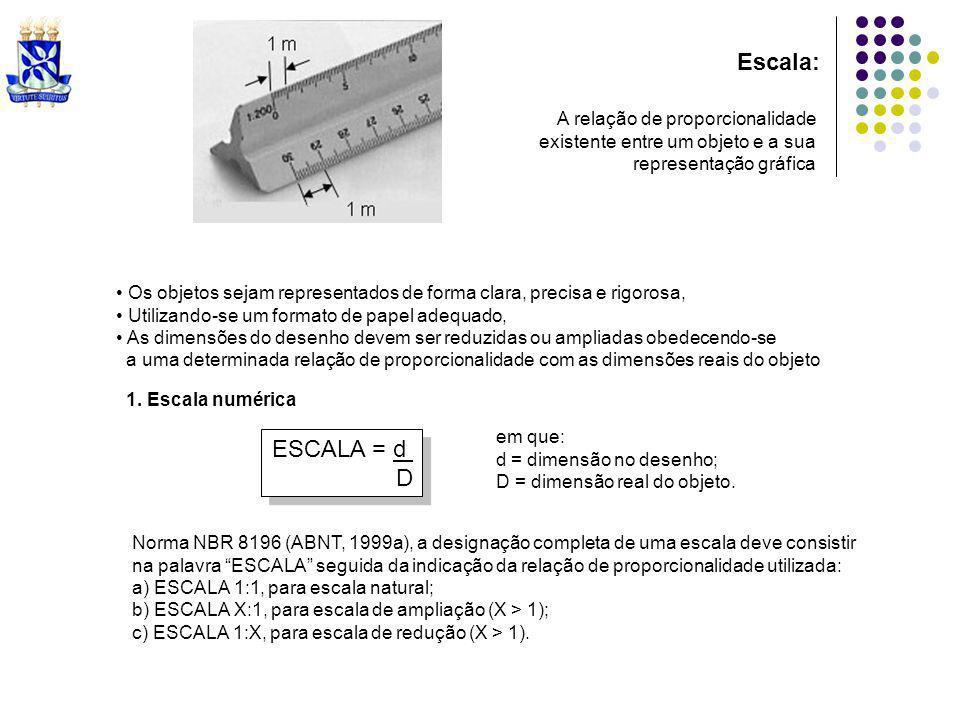 Escala: A relação de proporcionalidade existente entre um objeto e a sua representação gráfica Os objetos sejam representados de forma clara, precisa