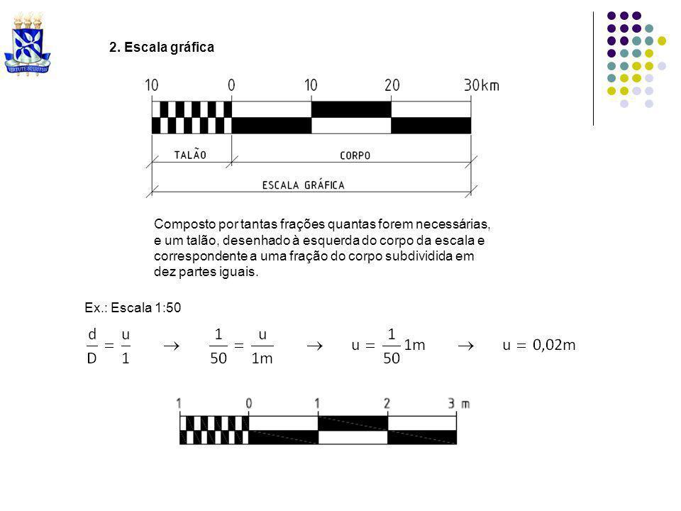 2. Escala gráfica Composto por tantas frações quantas forem necessárias, e um talão, desenhado à esquerda do corpo da escala e correspondente a uma fr