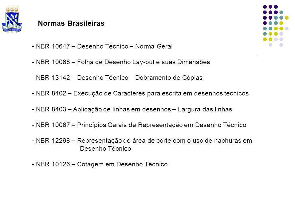 Normas Brasileiras - NBR 10647 – Desenho Técnico – Norma Geral - NBR 10068 – Folha de Desenho Lay-out e suas Dimensões - NBR 13142 – Desenho Técnico –