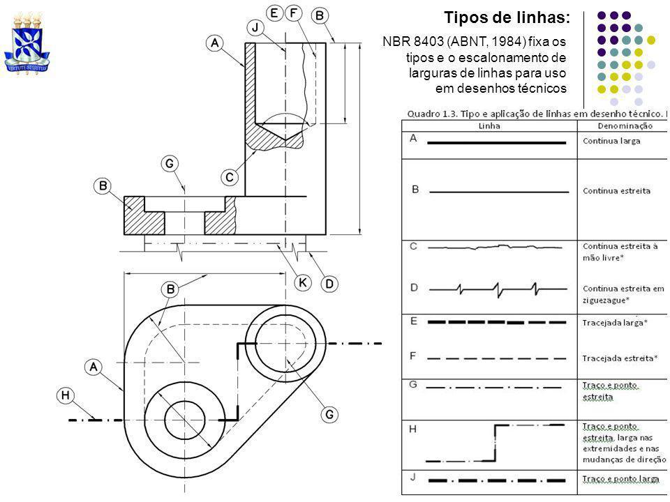 Tipos de linhas: NBR 8403 (ABNT, 1984) fixa os tipos e o escalonamento de larguras de linhas para uso em desenhos técnicos