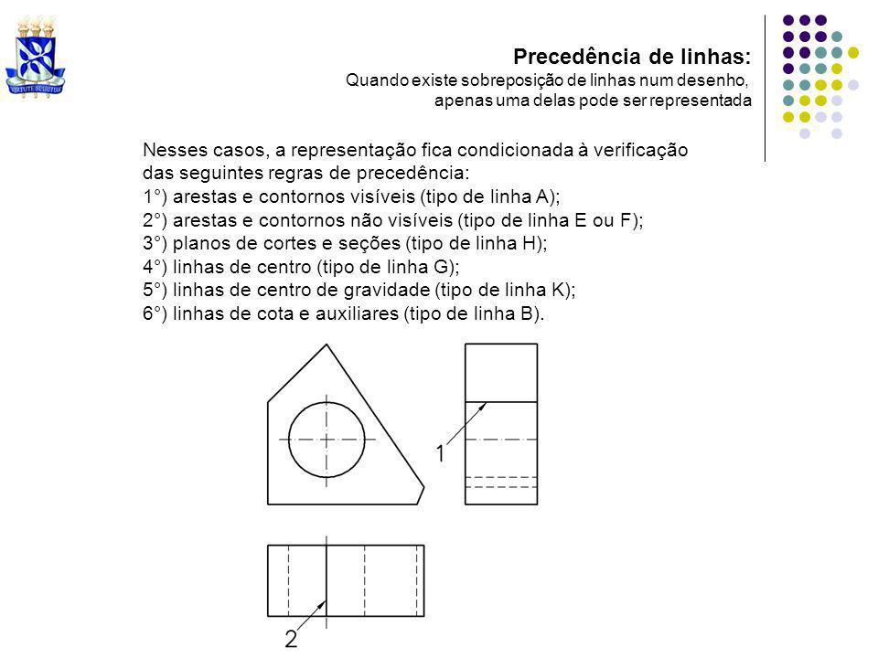 Nesses casos, a representação fica condicionada à verificação das seguintes regras de precedência: 1°) arestas e contornos visíveis (tipo de linha A);