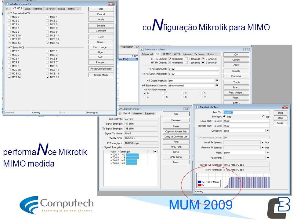 co N figuração Mikrotik para MIMO performa N ce Mikrotik MIMO medida