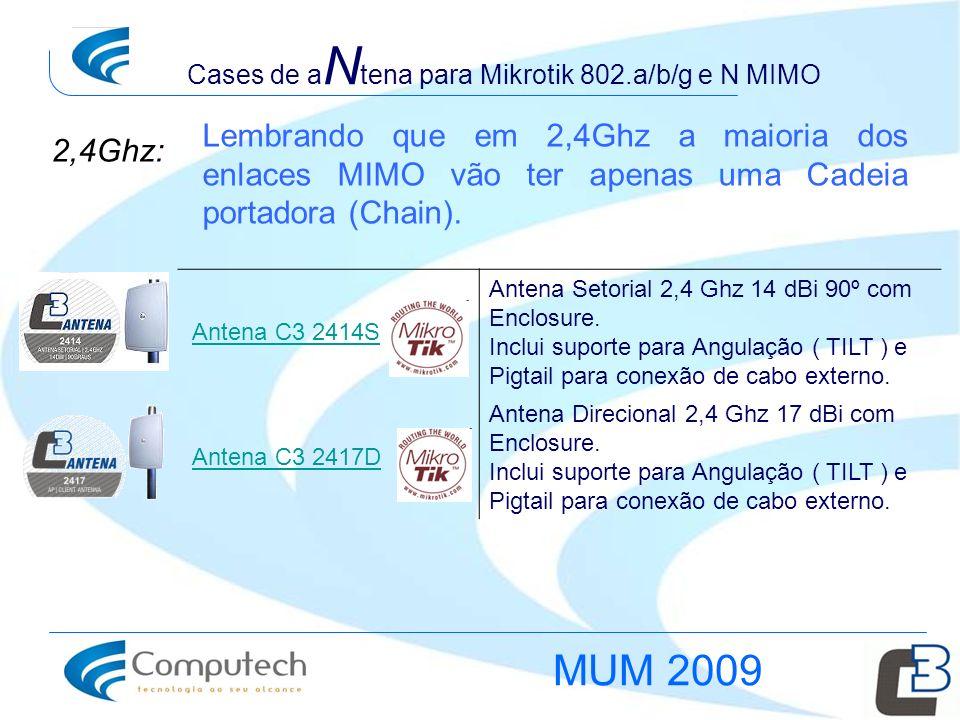 Cases de a N tena para Mikrotik 802.a/b/g e N MIMO Antena C3 2414S Antena Setorial 2,4 Ghz 14 dBi 90º com Enclosure. Inclui suporte para Angulação ( T