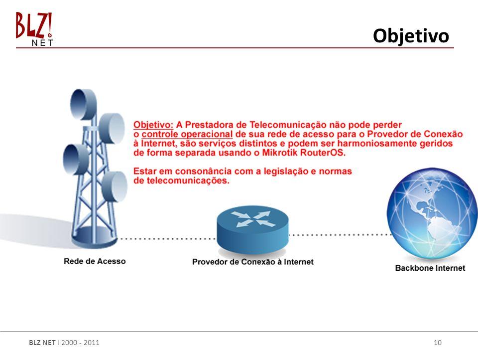 BLZ NET I 2000 - 2011 10 Objetivo