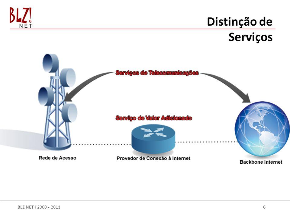 BLZ NET I 2000 - 2011 6 Distinção de Serviços