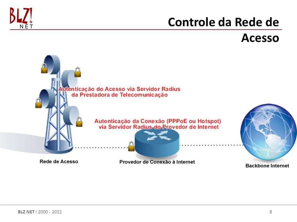 BLZ NET I 2000 - 2011 8 Controle da Rede de Acesso