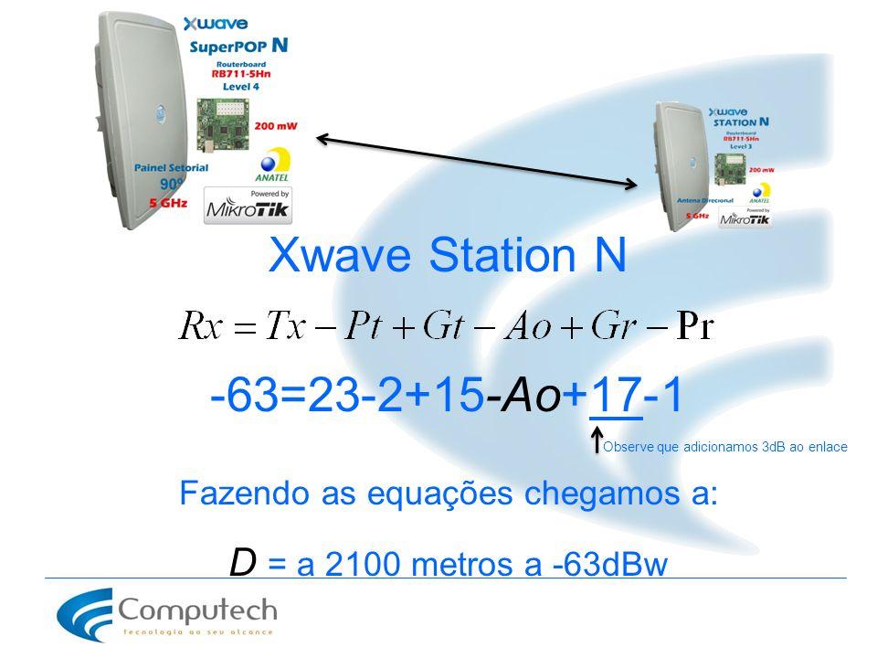 Xwave Station N -63=23-2+15-Ao+17-1 Observe que adicionamos 3dB ao enlace Fazendo as equações chegamos a: D = a 2100 metros a -63dBw