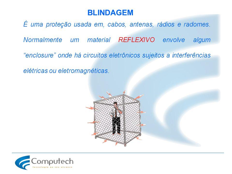 BLINDAGEM É uma proteção usada em, cabos, antenas, rádios e radomes. Normalmente um material REFLEXIVO envolve algum enclosure onde há circuitos eletr